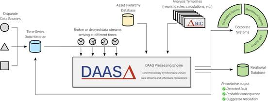 DAAS graphic.jpg
